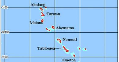 Kiribati Coral Reef Maps